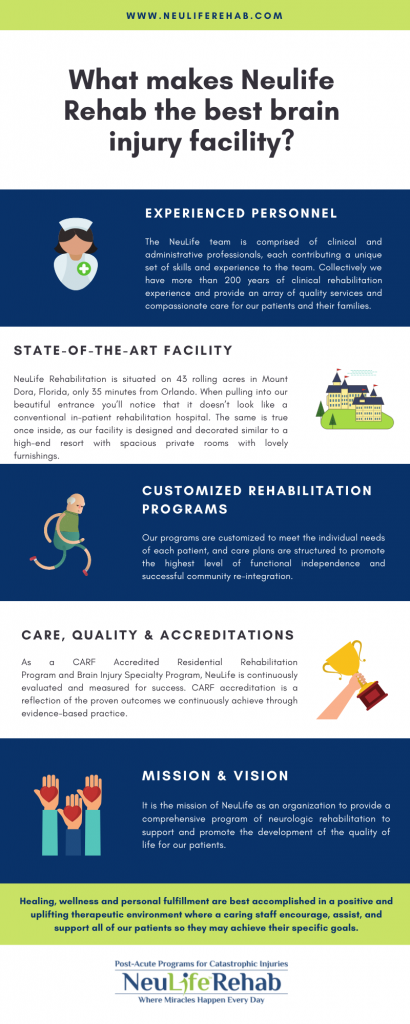 best brain injury facility 410x1024 - Our Facility - Brain Injury Facility